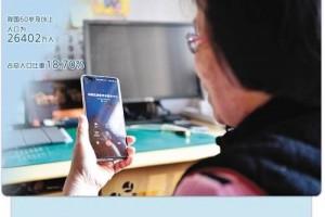智能产业拓展适老化终端产品手机和电视有了适老化标准